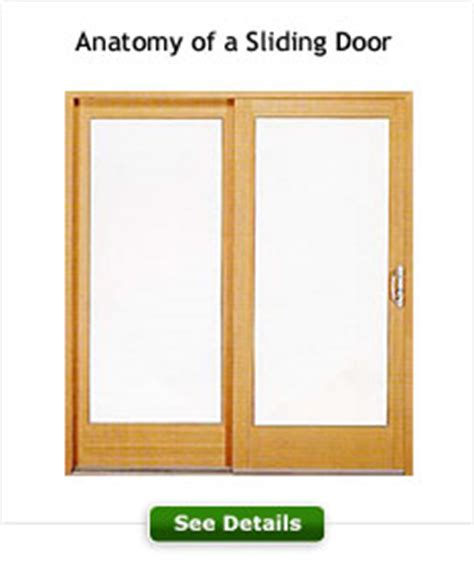 Literature review on automatic sliding door